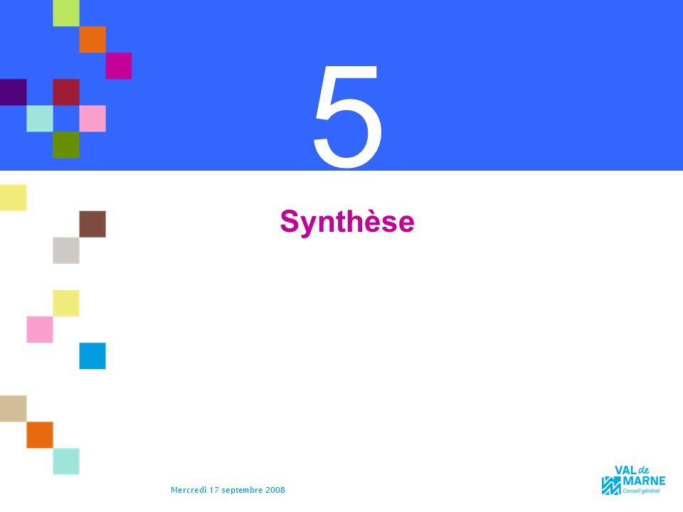 5 Synthèse