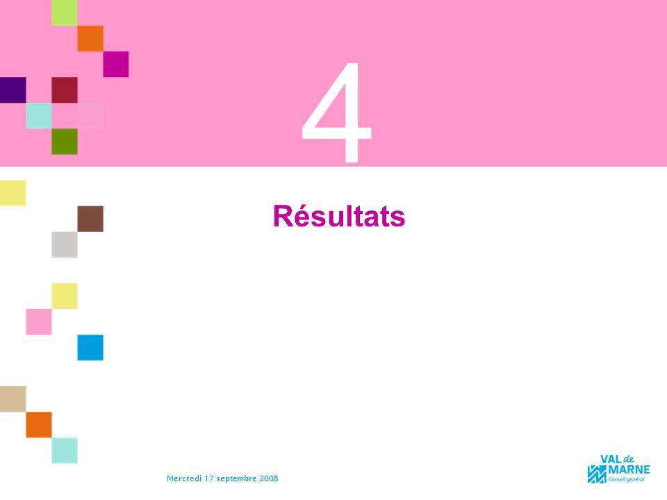 4 Résultats