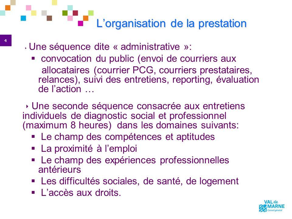 L'organisation de la prestation