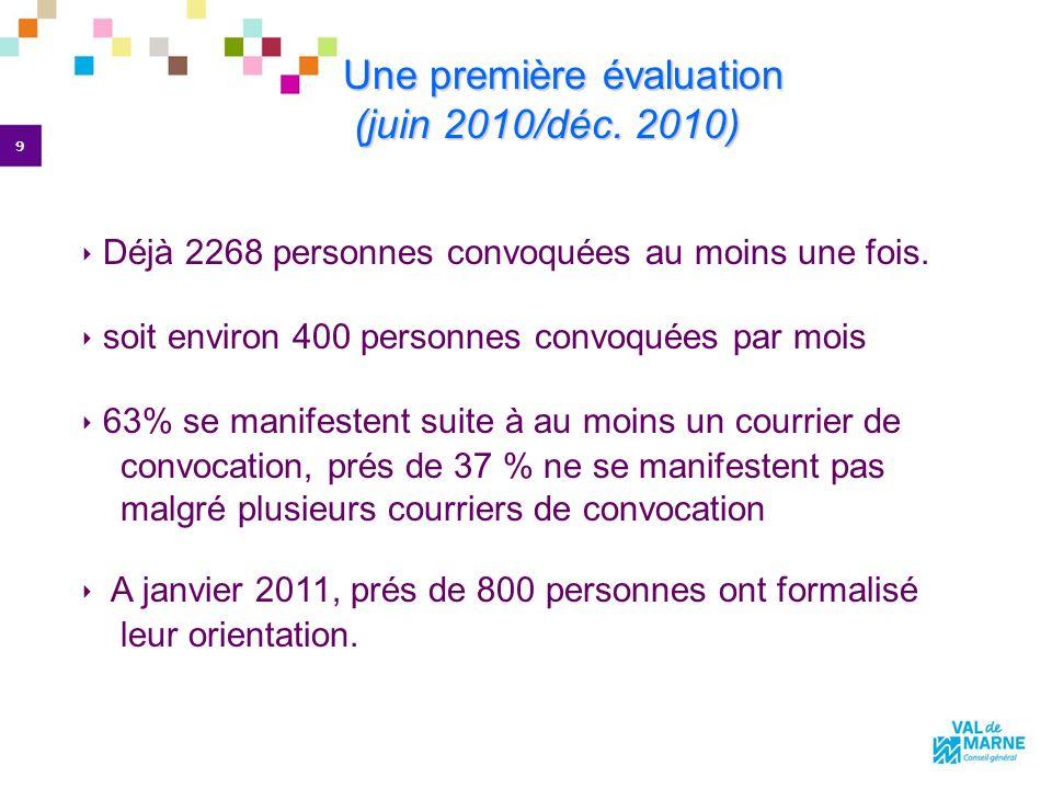 Une première évaluation (juin 2010/déc. 2010)
