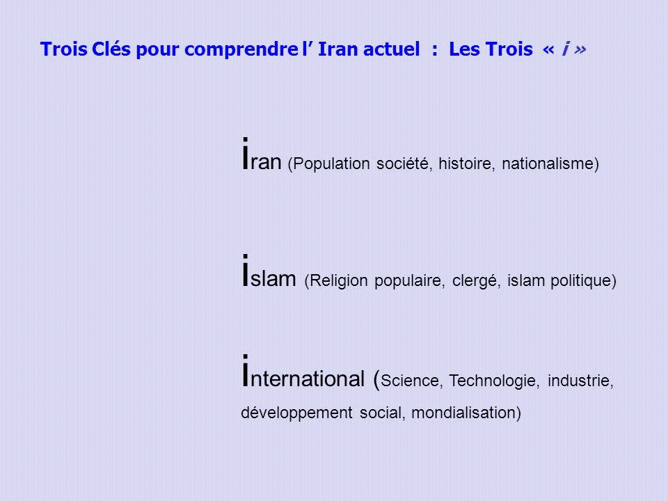 iran (Population société, histoire, nationalisme)