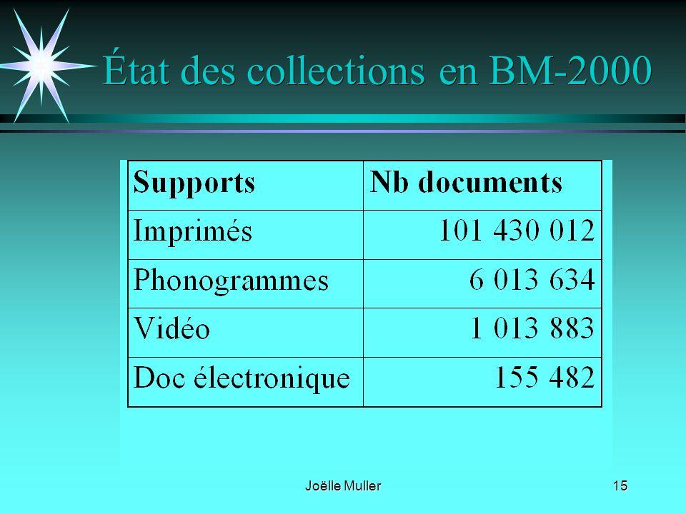 État des collections en BM-2000