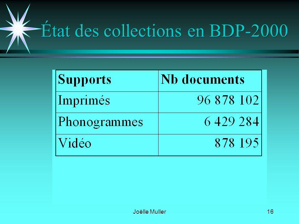 État des collections en BDP-2000