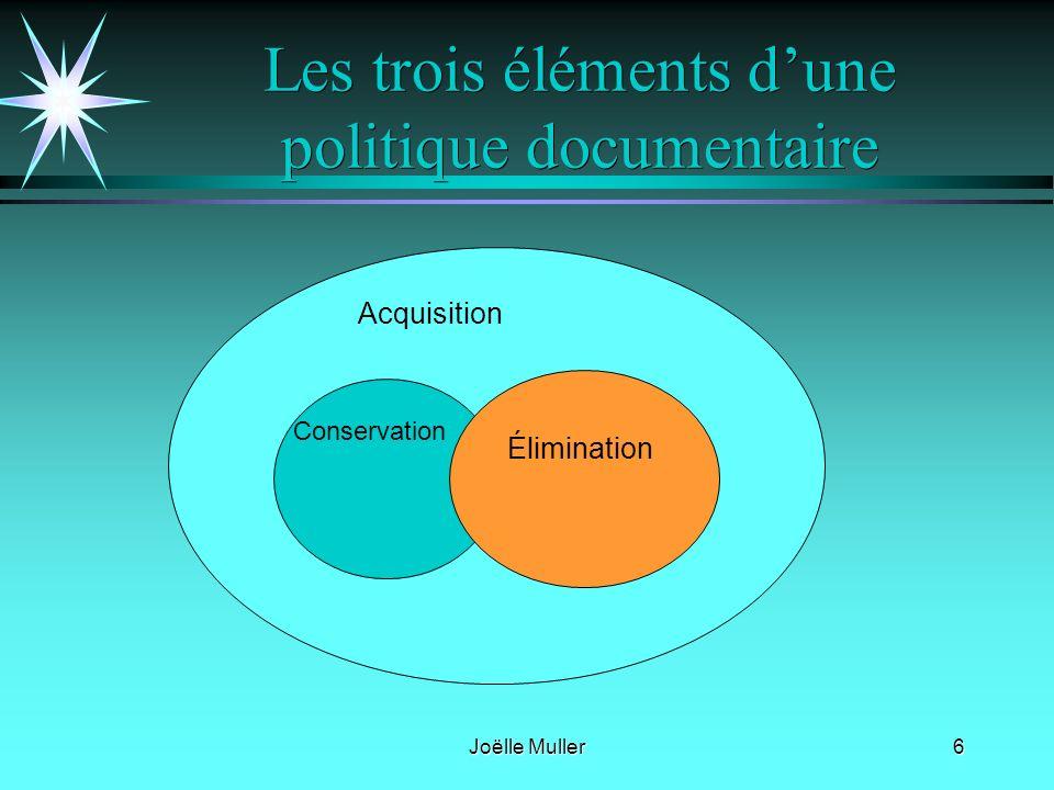 Les trois éléments d'une politique documentaire