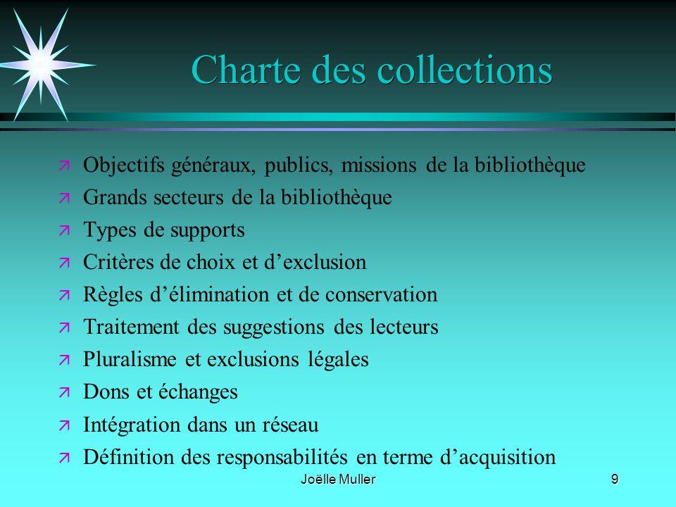 Charte des collections