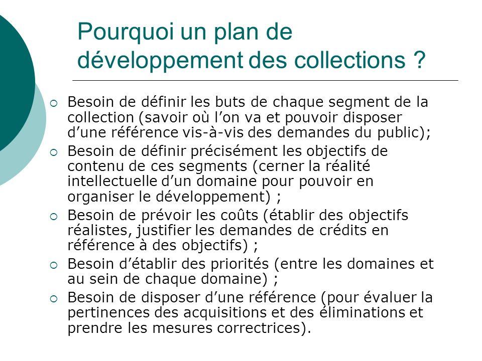 Pourquoi un plan de développement des collections