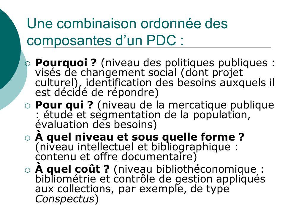 Une combinaison ordonnée des composantes d'un PDC :