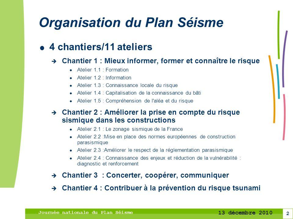 Organisation du Plan Séisme