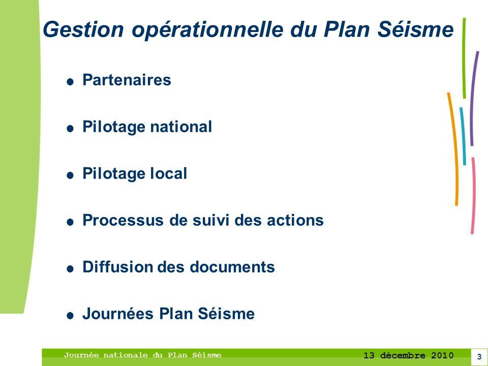 Gestion opérationnelle du Plan Séisme