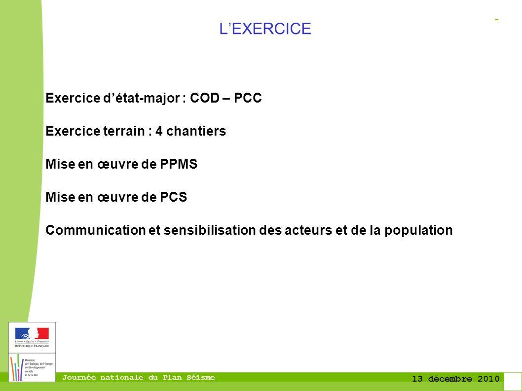 L'EXERCICE Exercice d'état-major : COD – PCC