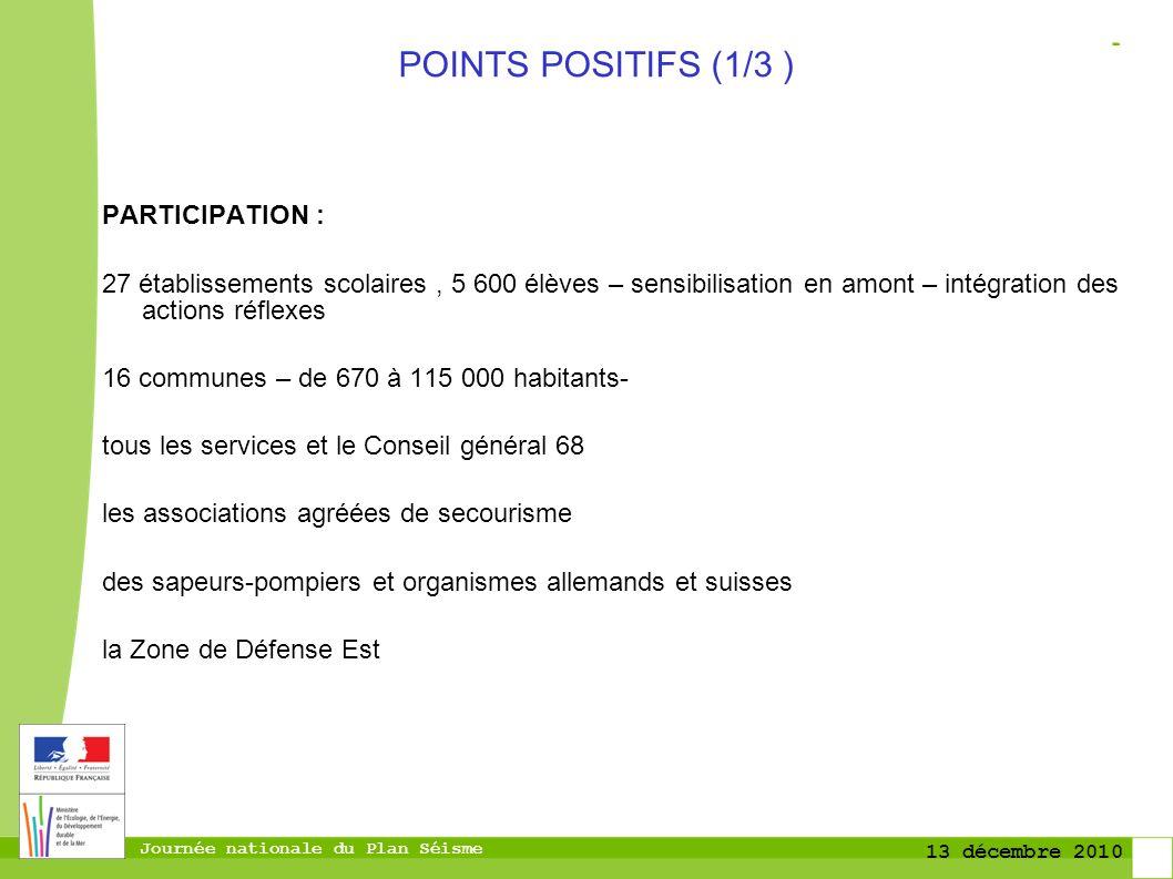 POINTS POSITIFS (1/3 ) PARTICIPATION :