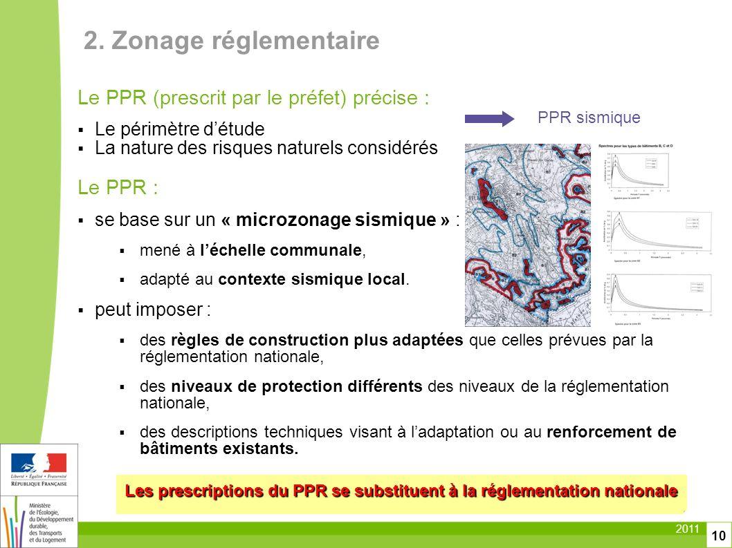 Les prescriptions du PPR se substituent à la réglementation nationale