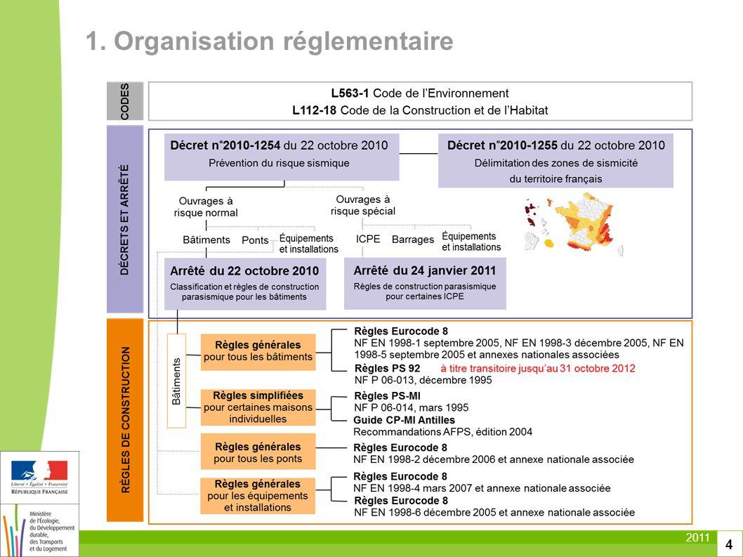 1. Organisation réglementaire