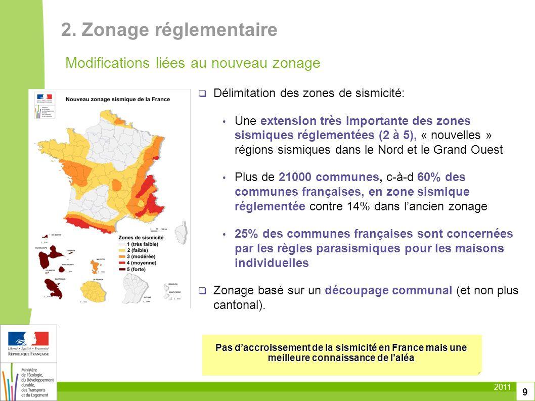 2. Zonage réglementaire Modifications liées au nouveau zonage