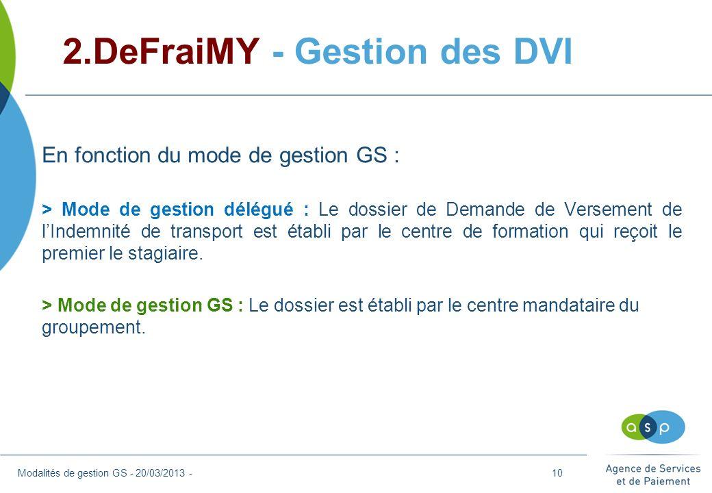 2.DeFraiMY - Gestion des DVI