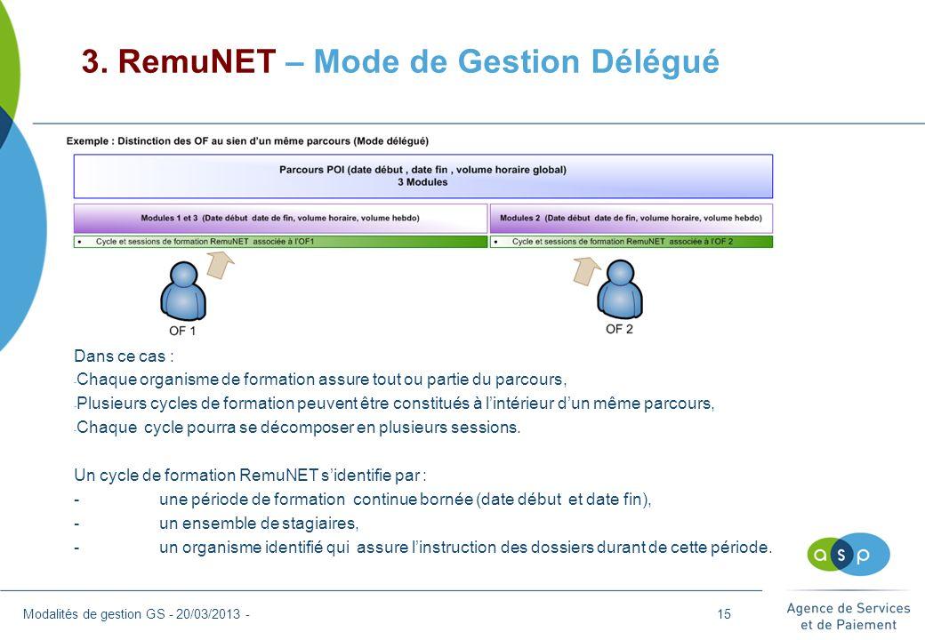 3. RemuNET – Mode de Gestion Délégué