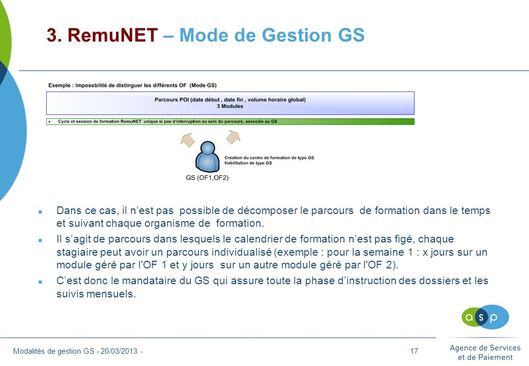 3. RemuNET – Mode de Gestion GS