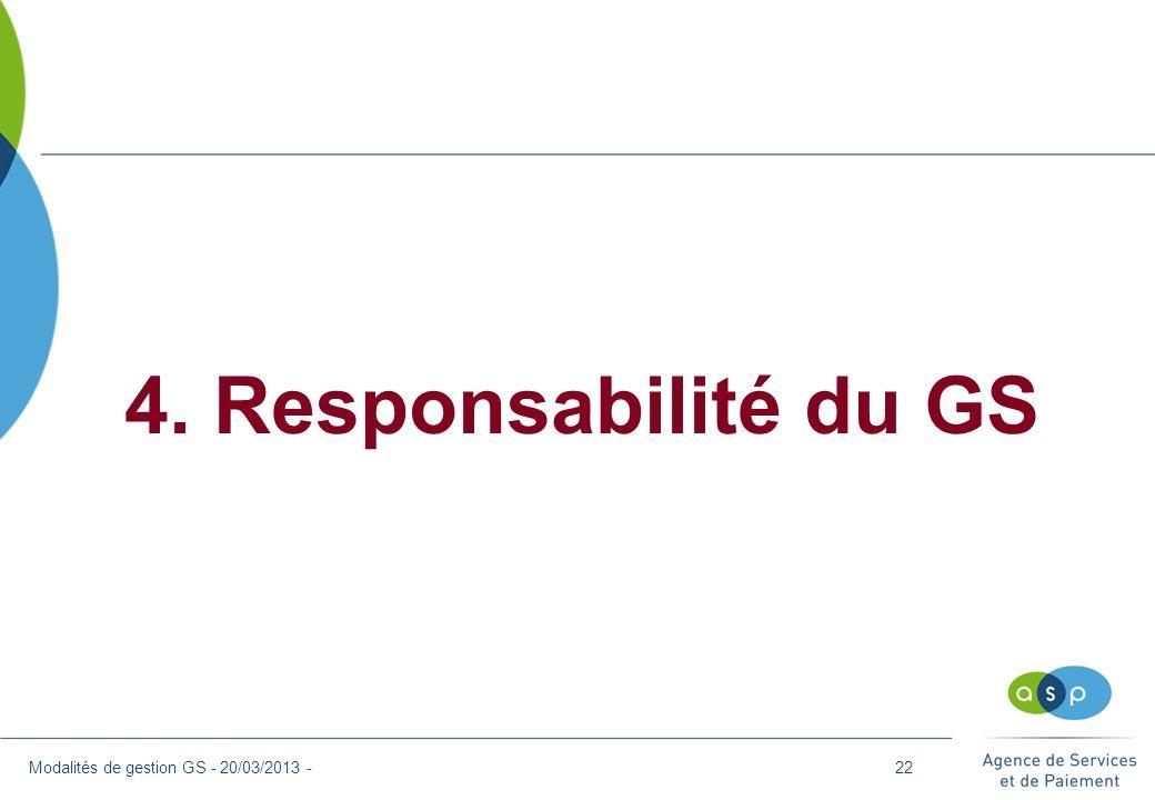 4. Responsabilité du GS Modalités de gestion GS - 20/03/2013 -