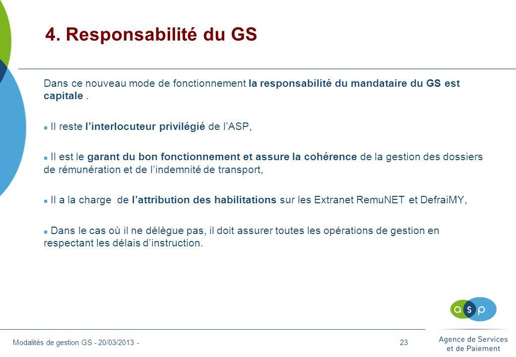 4. Responsabilité du GS Dans ce nouveau mode de fonctionnement la responsabilité du mandataire du GS est capitale .