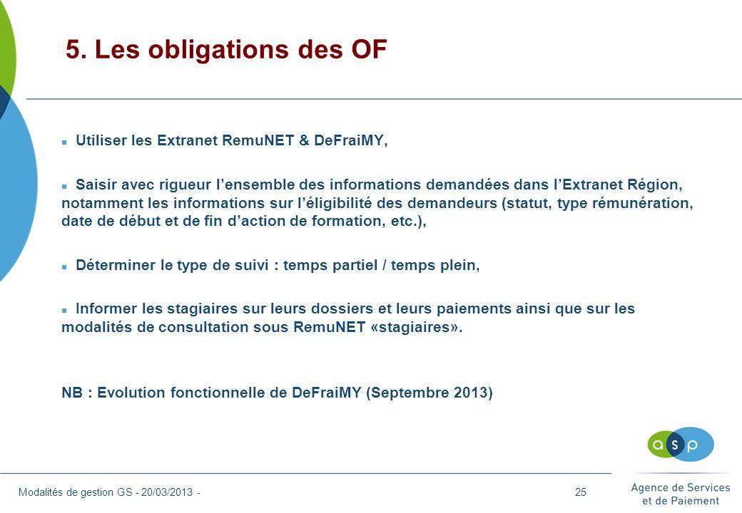 5. Les obligations des OF Utiliser les Extranet RemuNET & DeFraiMY,