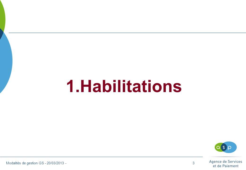 1.Habilitations Modalités de gestion GS - 20/03/2013 -