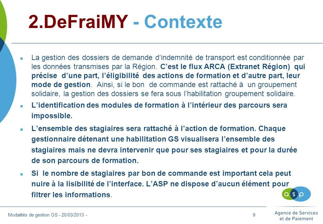 2.DeFraiMY - Contexte