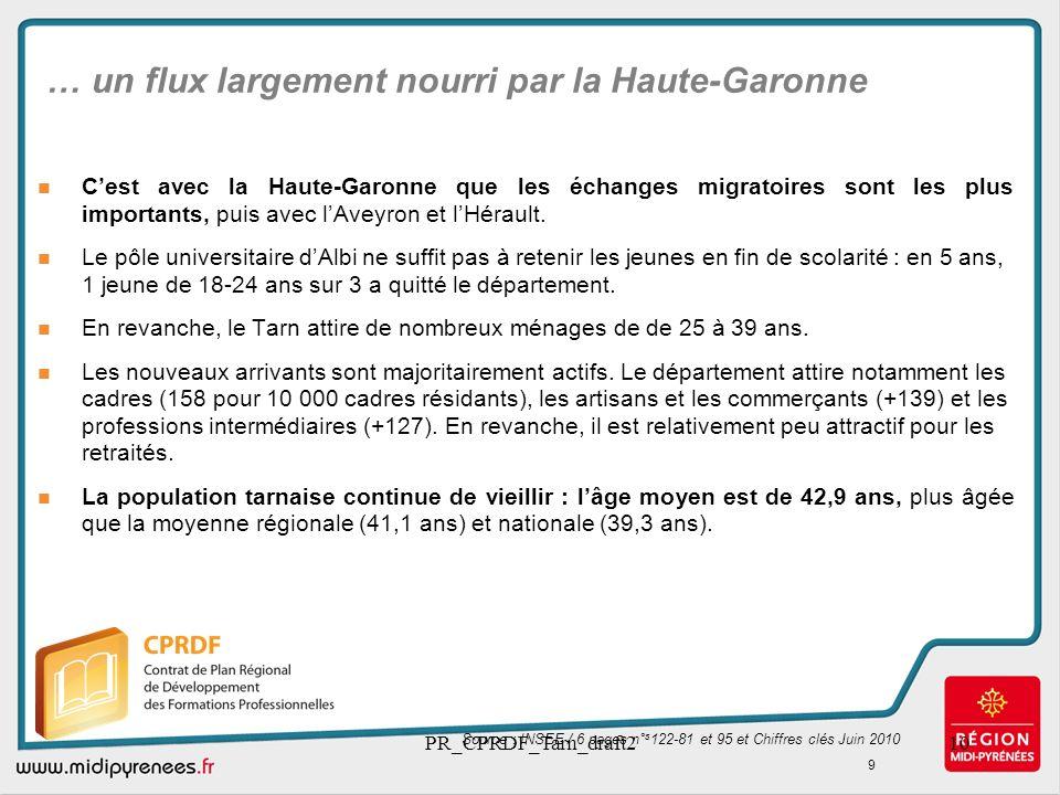 … un flux largement nourri par la Haute-Garonne