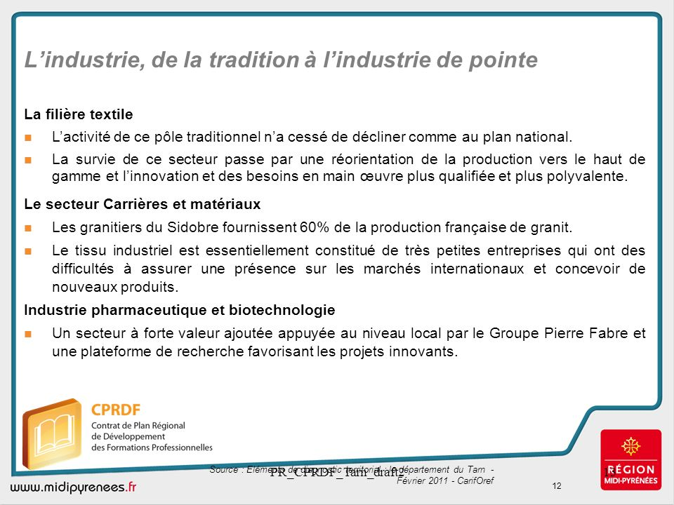 L'industrie, de la tradition à l'industrie de pointe