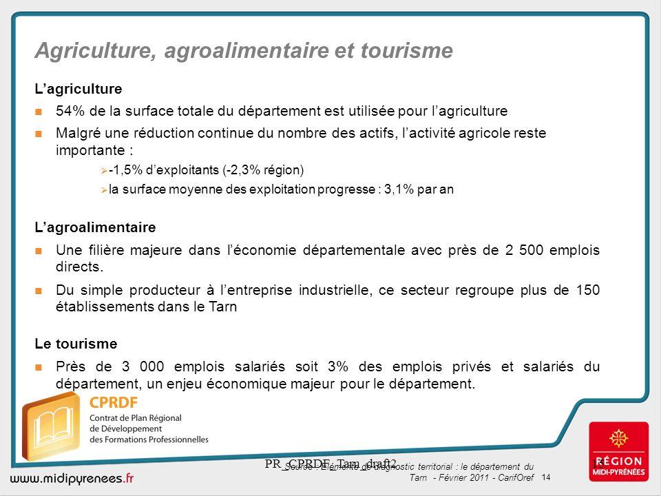 Agriculture, agroalimentaire et tourisme
