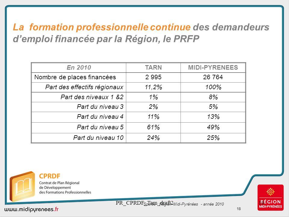 La formation professionnelle continue des demandeurs d'emploi financée par la Région, le PRFP