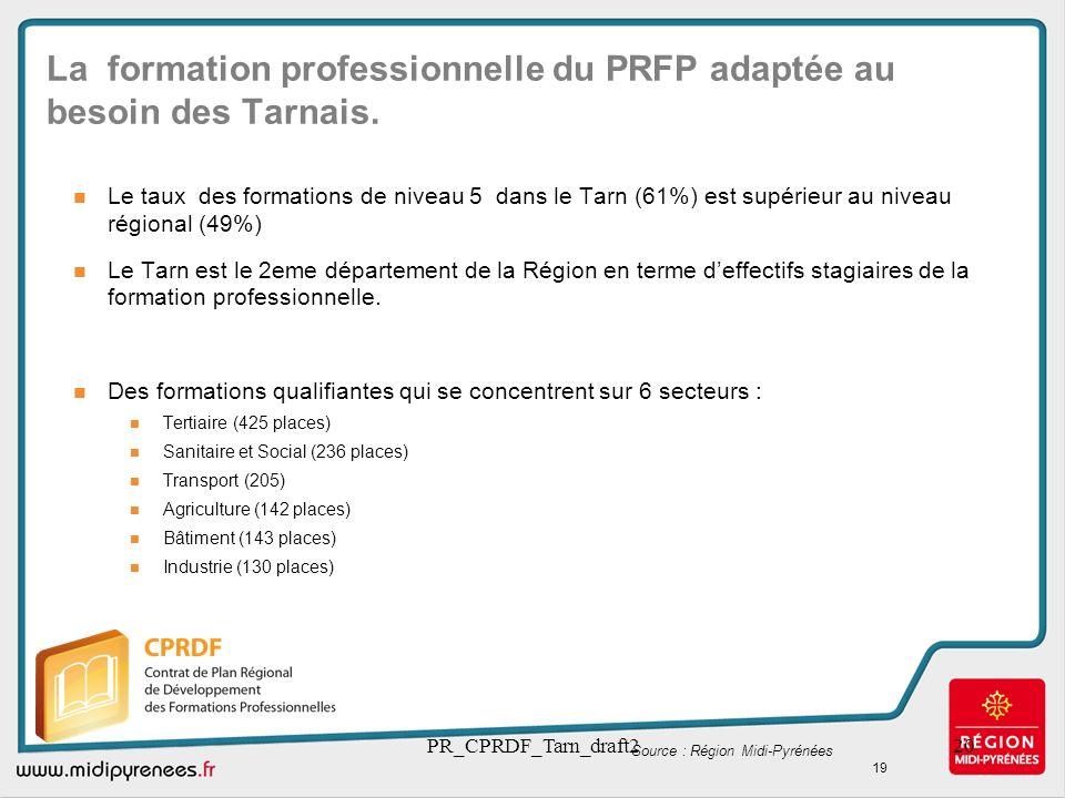 La formation professionnelle du PRFP adaptée au besoin des Tarnais.