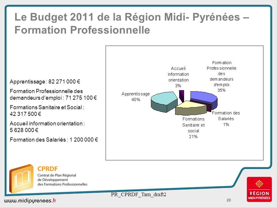 Le Budget 2011 de la Région Midi- Pyrénées –Formation Professionnelle