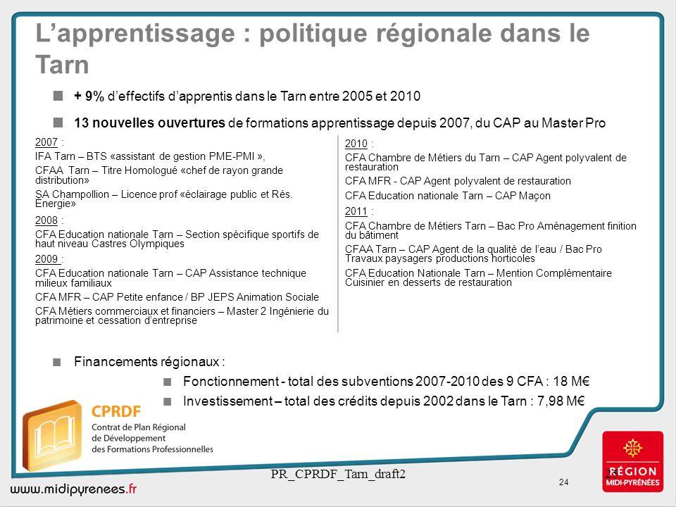 L'apprentissage : politique régionale dans le Tarn