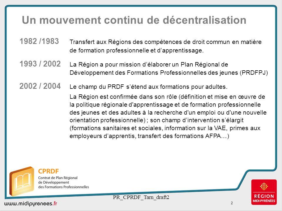 Un mouvement continu de décentralisation