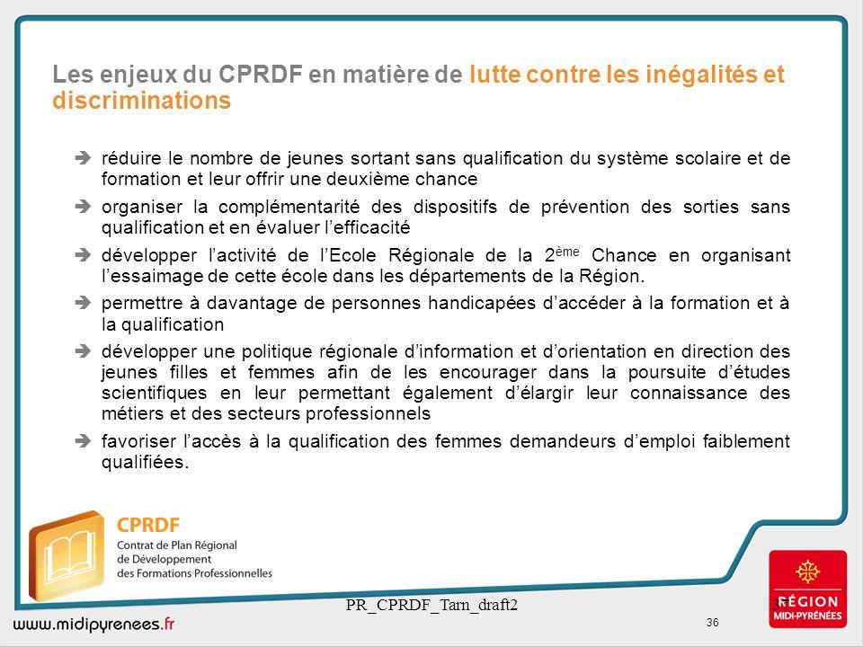 Les enjeux du CPRDF en matière de lutte contre les inégalités et discriminations