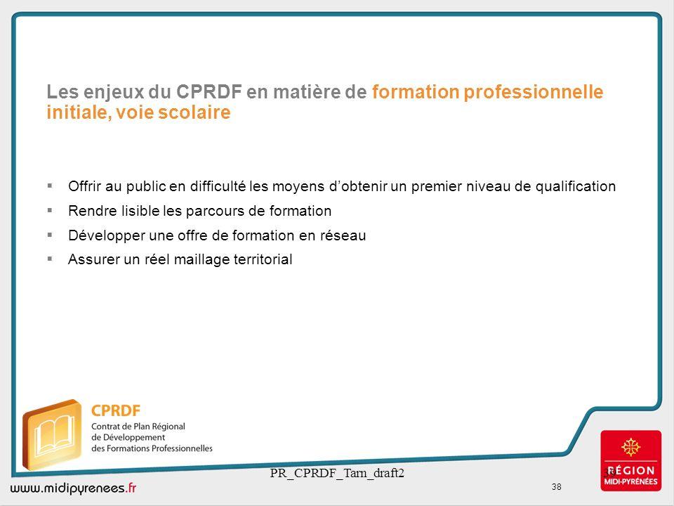 Les enjeux du CPRDF en matière de formation professionnelle initiale, voie scolaire