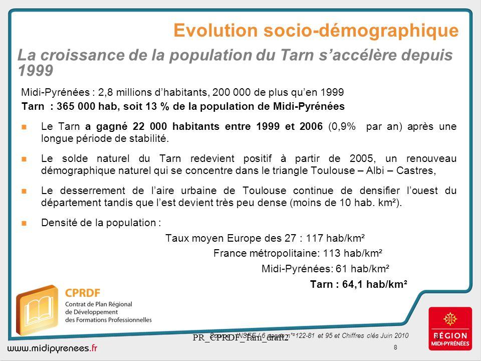 La croissance de la population du Tarn s'accélère depuis 1999