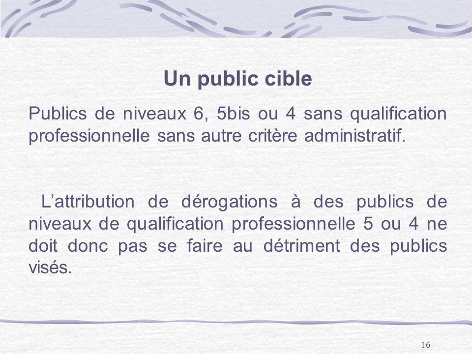 Un public cible Publics de niveaux 6, 5bis ou 4 sans qualification professionnelle sans autre critère administratif.