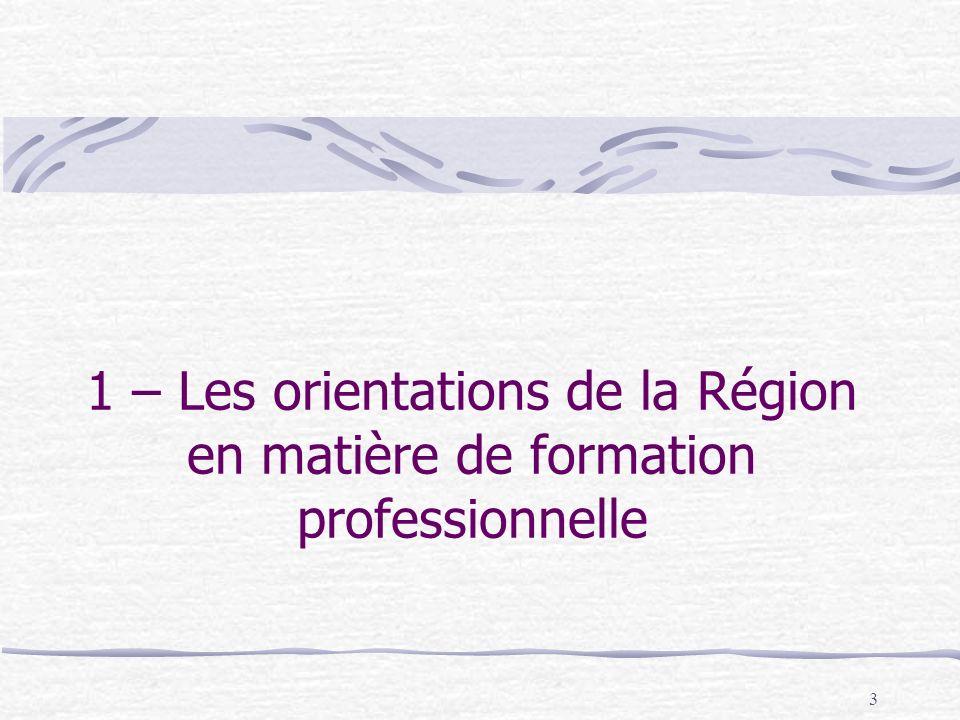 1 – Les orientations de la Région en matière de formation professionnelle