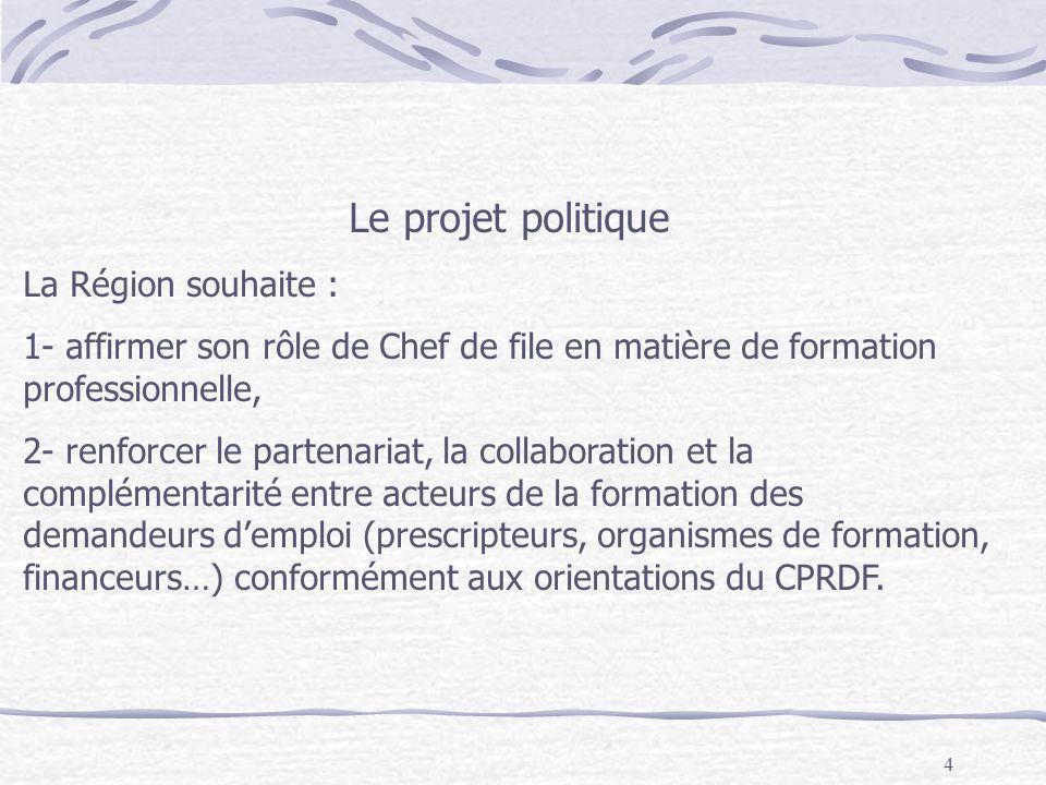 Le projet politique La Région souhaite :