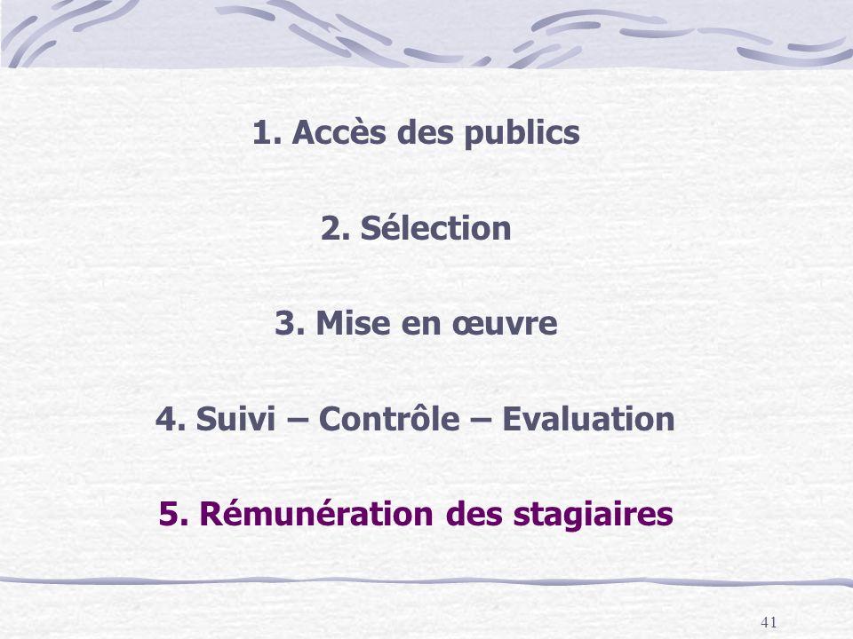 4. Suivi – Contrôle – Evaluation 5. Rémunération des stagiaires