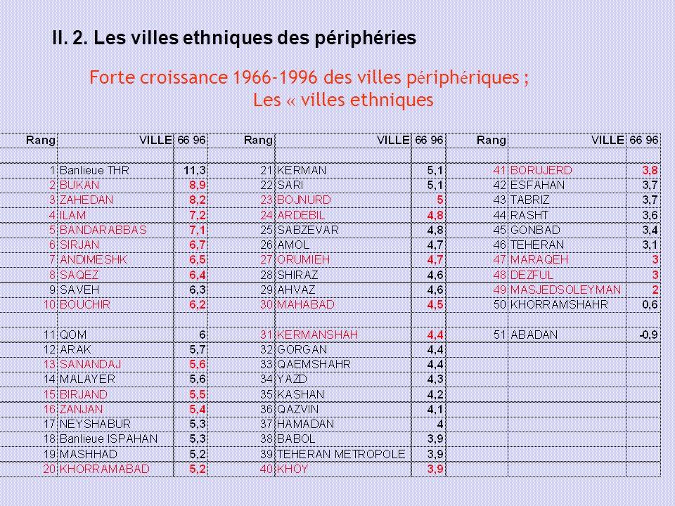 II. 2. Les villes ethniques des périphéries