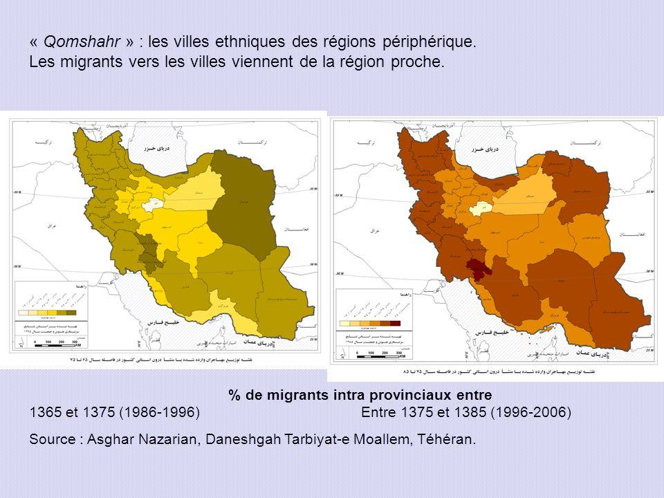 « Qomshahr » : les villes ethniques des régions périphérique