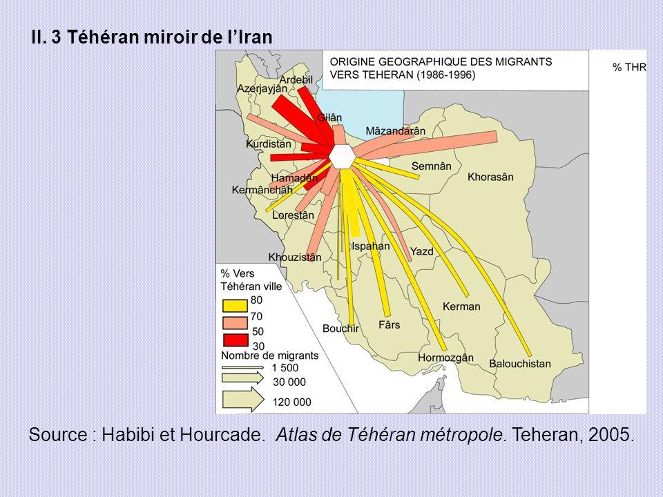 II. 3 Téhéran miroir de l'Iran