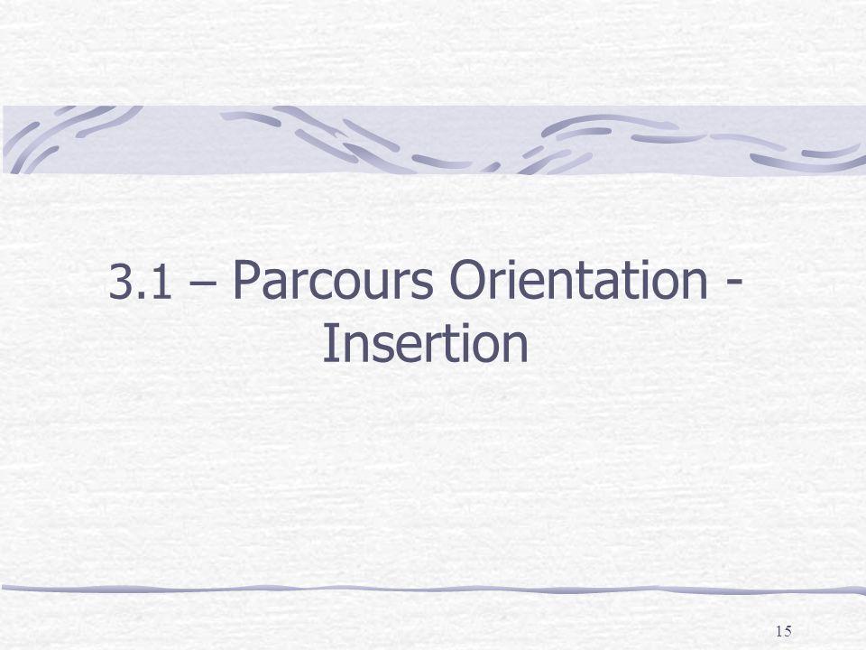 3.1 – Parcours Orientation - Insertion