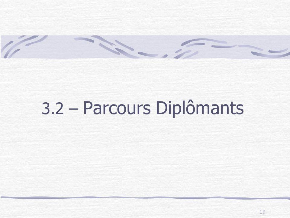 3.2 – Parcours Diplômants