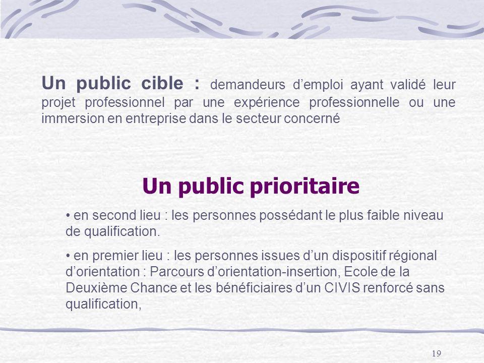 Un public cible : demandeurs d'emploi ayant validé leur projet professionnel par une expérience professionnelle ou une immersion en entreprise dans le secteur concerné