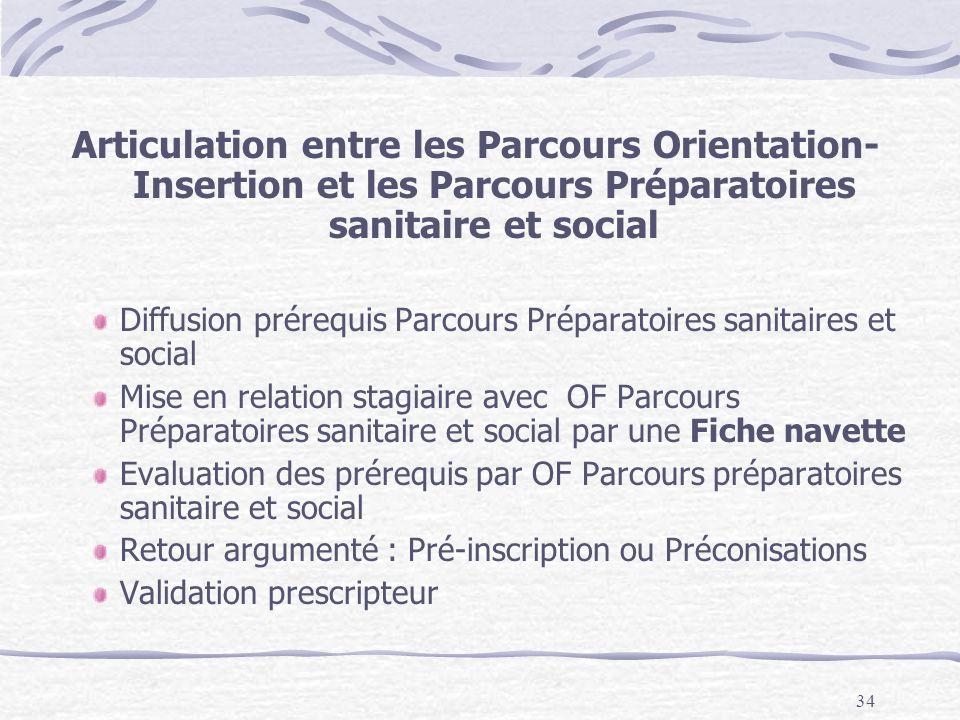 Articulation entre les Parcours Orientation-Insertion et les Parcours Préparatoires sanitaire et social