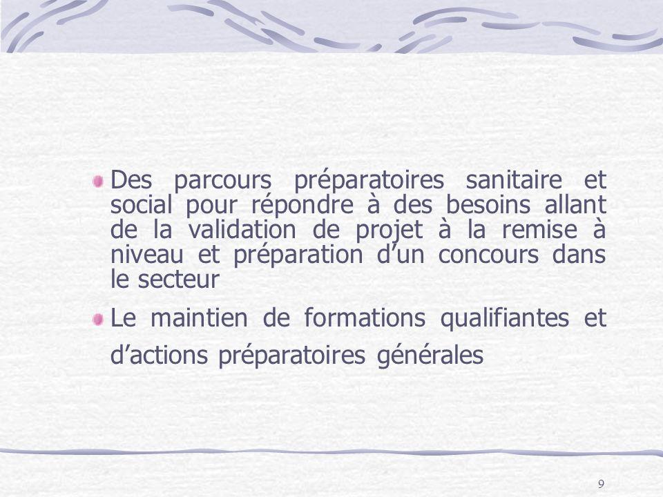 Des parcours préparatoires sanitaire et social pour répondre à des besoins allant de la validation de projet à la remise à niveau et préparation d'un concours dans le secteur