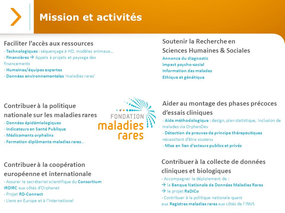 Mission et activités Soutenir la Recherche en Sciences Humaines & Sociales. Annonce du diagnostic.
